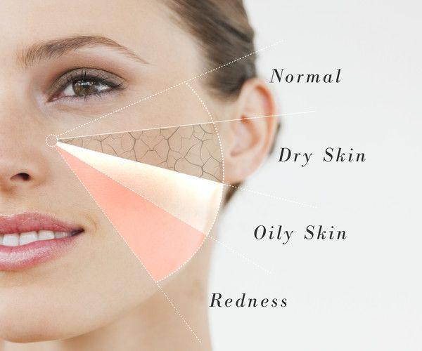 mengetahui jenis kulit wajah